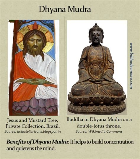 Yoga Mudras in Orthodox Christian Art: Does it indicate a